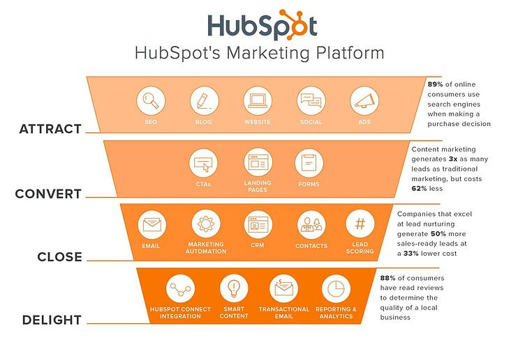 Hubspot_Marketing_Platform.jpg