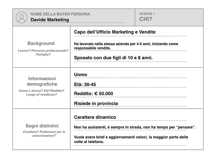 Costruire una buyer persona - Background